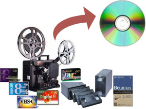 cine to DVD transfer